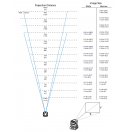 HIGH END - Lentille Ultra Long Zoom 4:3 - 6:1 pour vidéo projecteur DL-3 & DL-3F (Neuf)
