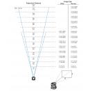 HIGH END - Lentille Long Zoom 2:4 - 4,3:1 pour vidéo projecteur DL-3 & DL-3F (Neuf)