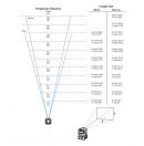 HIGH END - Lentille Wide Zoom 1:3 - 8:1 pour vidéo projecteur DL-3 & DL-3F (Neuf)
