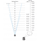 BARCO - Lentille Longue 4.17 - 6.95:1 pour vidéo projecteur Barco HDX W20/W30 (Occasion)